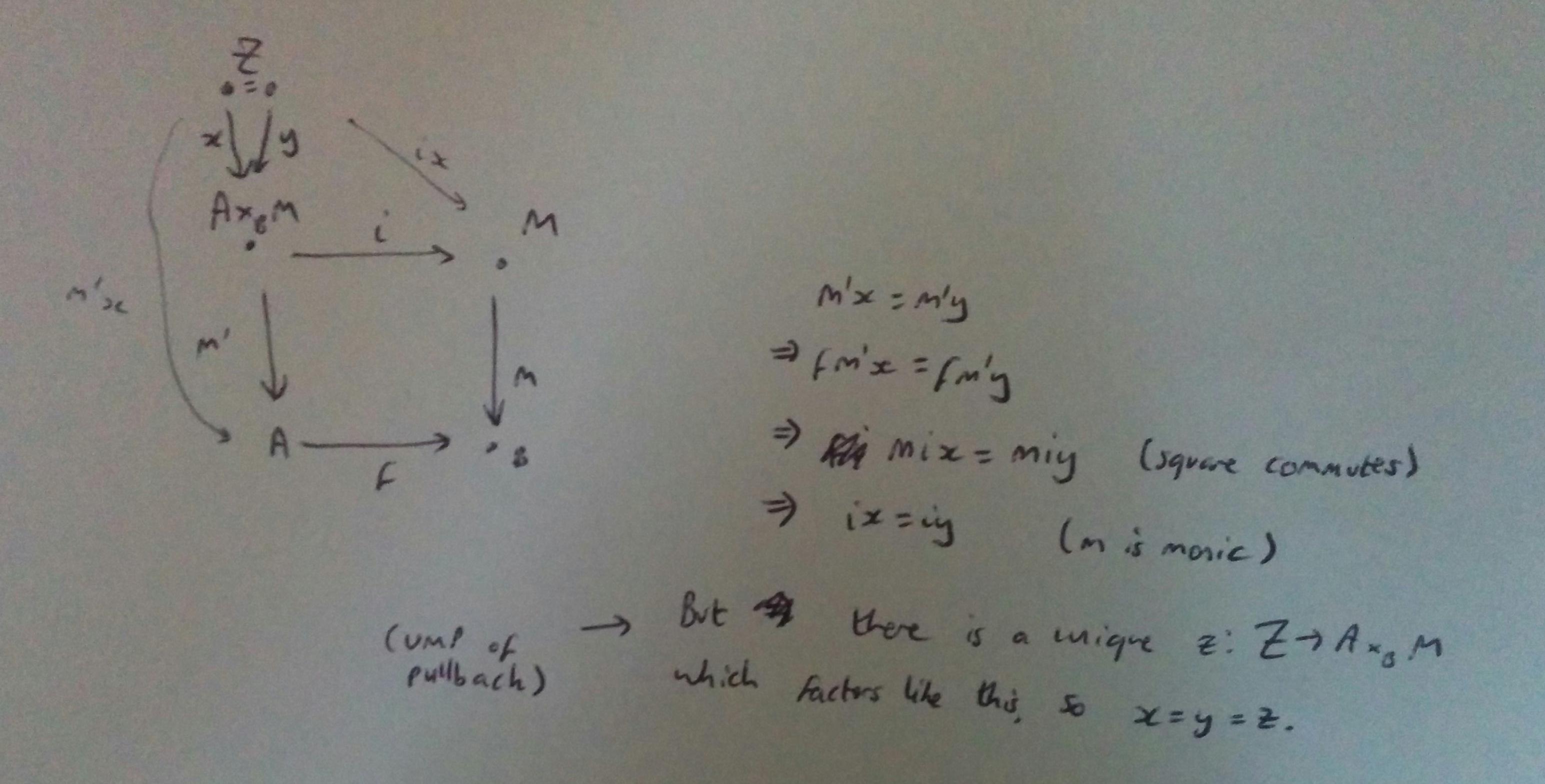 Monic implies parallel arrow is monic in a pullback